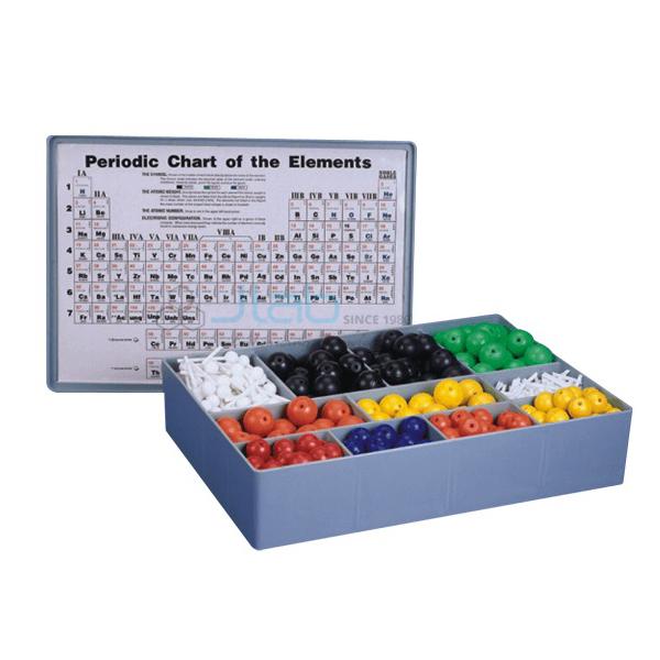 Molecular Sets