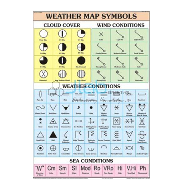 Weather Map Symbols Kubreforic
