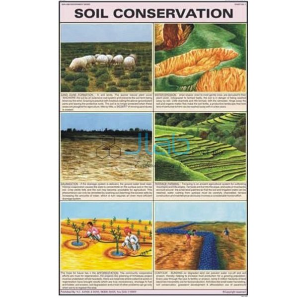 Soil Conservation Chart
