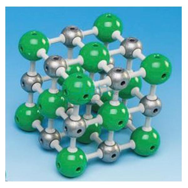 Sodium Chloride model kit