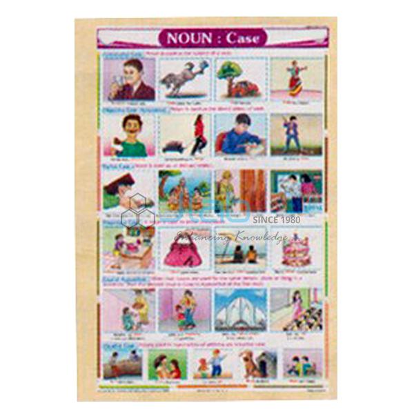 Noun Case Chart