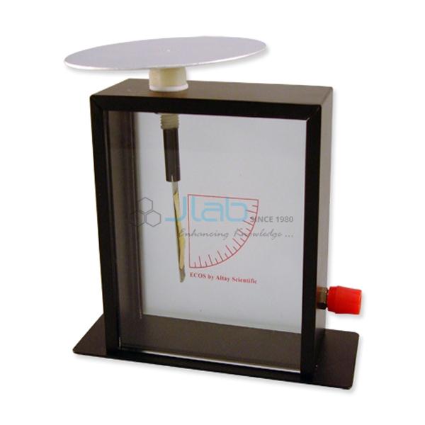 Dual Purpose Electroscope