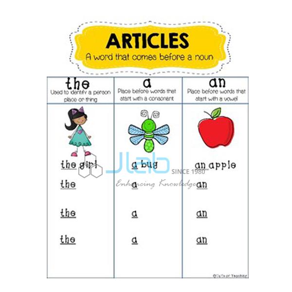 Articles Chart