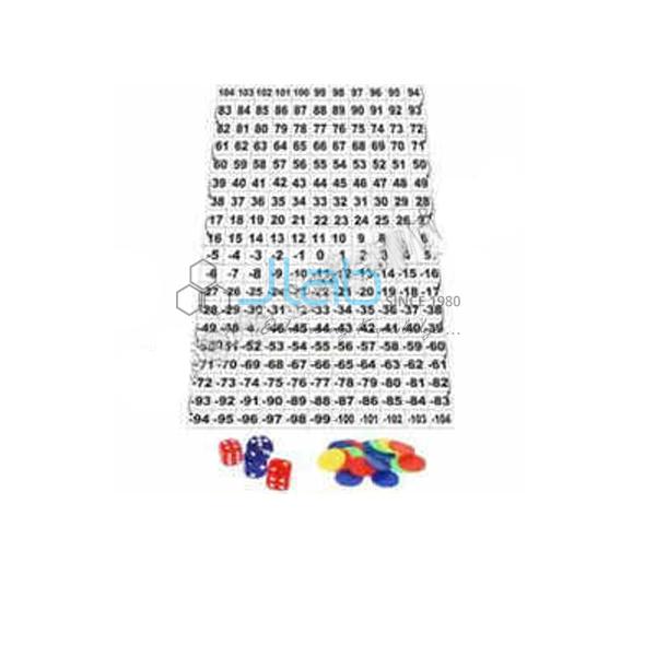 Integer Board Game