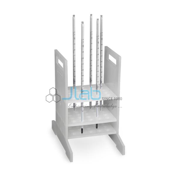 Thermometer Storage Rack