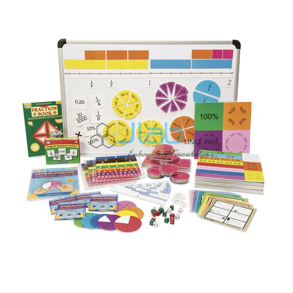 Middle School Fraction Kit