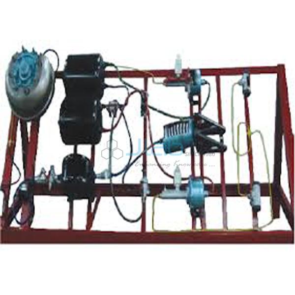 Model of Air Brake System