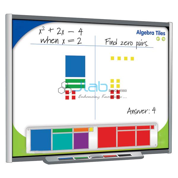 Algebra II Station Activities, Algebra Activities, Algebra