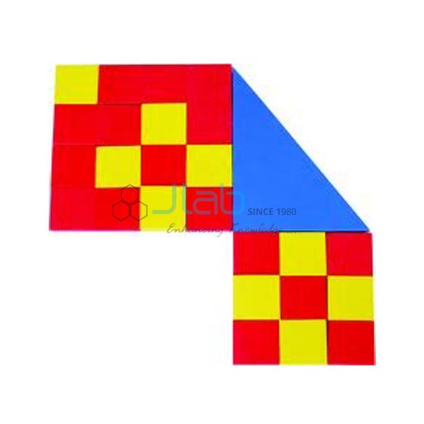 Pythagoras Theorem By Small Square