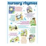 Nursery Rhymes Chart