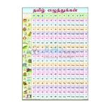 Tamil Barakhadi Chart