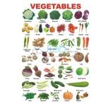 Vegetables Charts