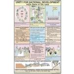 Unity for National Development Chart