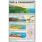 Man and Environment Chart