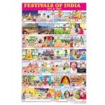 Festivals of India Chart