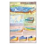 Ocean Charts