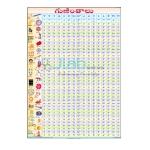 Telugu Barakhadi Chart