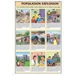 Population Explosion Chart