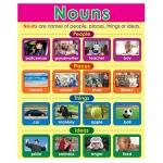 Noun Charts