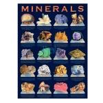 Minerals Chart