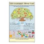 Unity is Diversity Chart