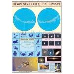 Heavenly Bodies Chart