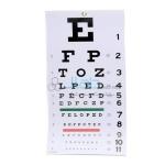 Eye Testing Apparatus for Near Vision JLab